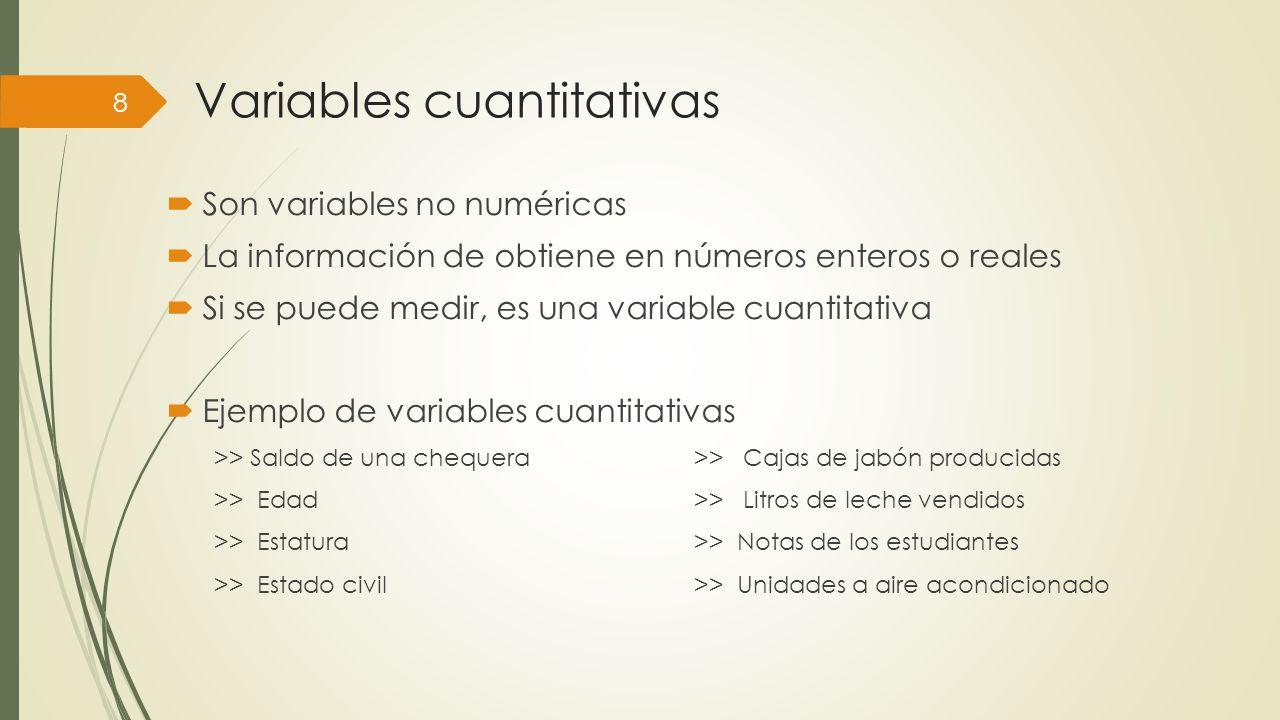 Variables cuantitativas Son variables no numéricas La información de obtiene en números enteros o reales Si se puede medir, es una variable cuantitativa Ejemplo de variables cuantitativas >> Saldo de una chequera>> Cajas de jabón producidas >> Edad>> Litros de leche vendidos >> Estatura>> Notas de los estudiantes >> Estado civil>> Unidades a aire acondicionado 8
