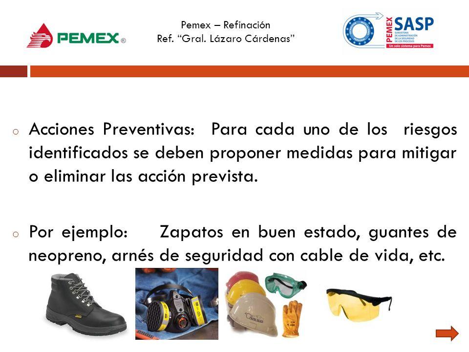 Pemex – Refinación Ref. Gral. Lázaro Cárdenas o Acciones Preventivas: Para cada uno de los riesgos identificados se deben proponer medidas para mitiga