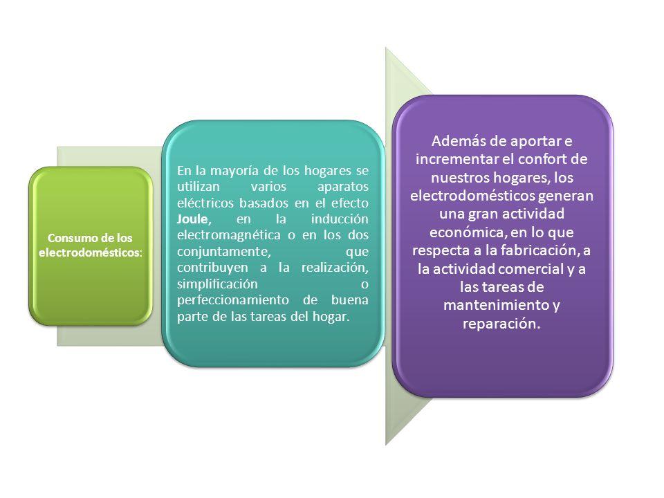 Consumo de los electrodomésticos: En la mayoría de los hogares se utilizan varios aparatos eléctricos basados en el efecto Joule, en la inducción elec