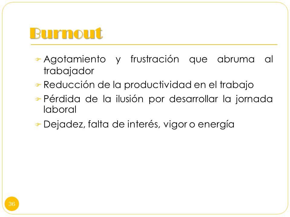 Burnout Agotamiento y frustración que abruma al trabajador Reducción de la productividad en el trabajo Pérdida de la ilusión por desarrollar la jornad