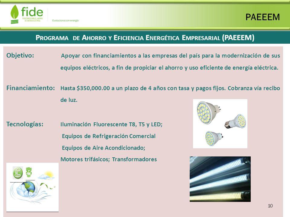P ROGRAMA DE A HORRO Y E FICIENCIA E NERGÉTICA E MPRESARIAL (PAEEEM) Objetivo: Apoyar con financiamientos a las empresas del país para la modernizació