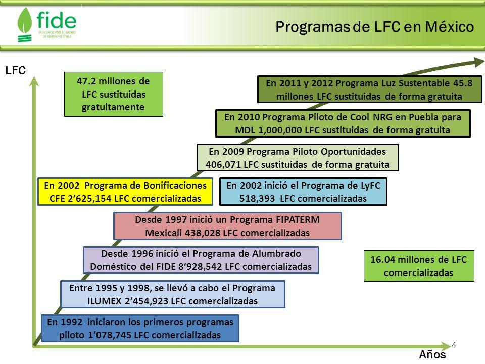 4 Años LFC En 1992 iniciaron los primeros programas piloto 1078,745 LFC comercializadas Entre 1995 y 1998, se llevó a cabo el Programa ILUMEX 2454,923
