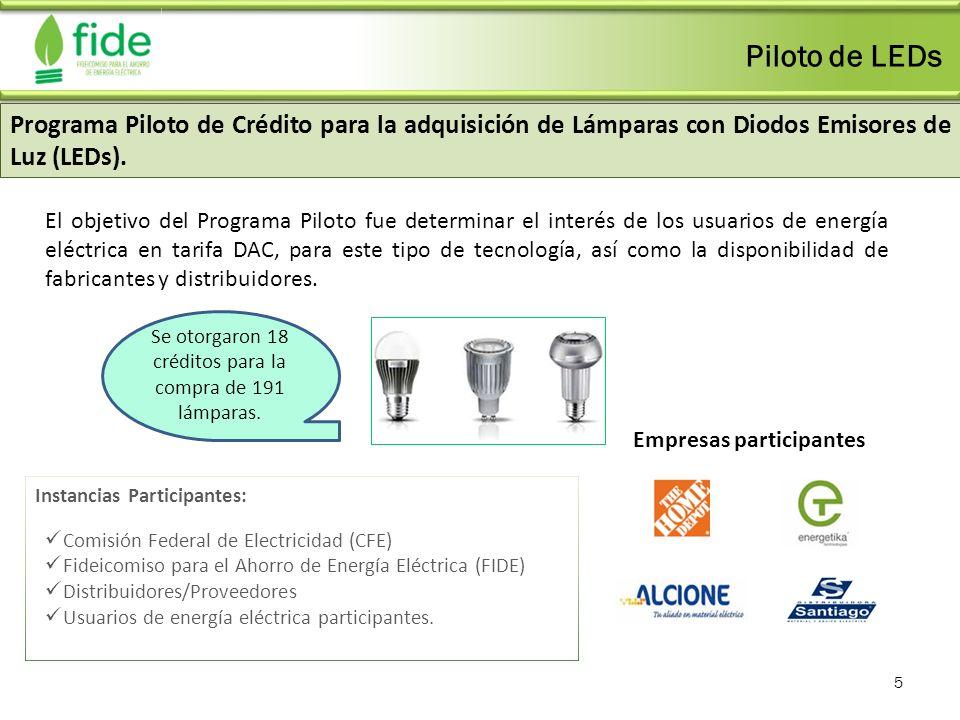 Se otorgaron 18 créditos para la compra de 191 lámparas. 5 Programa Piloto de Crédito para la adquisición de Lámparas con Diodos Emisores de Luz (LEDs