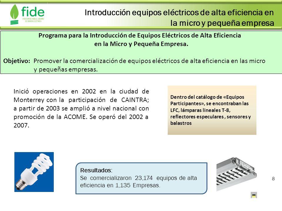 8 Introducción equipos eléctricos de alta eficiencia en la micro y pequeña empresa Programa para la Introducción de Equipos Eléctricos de Alta Eficien