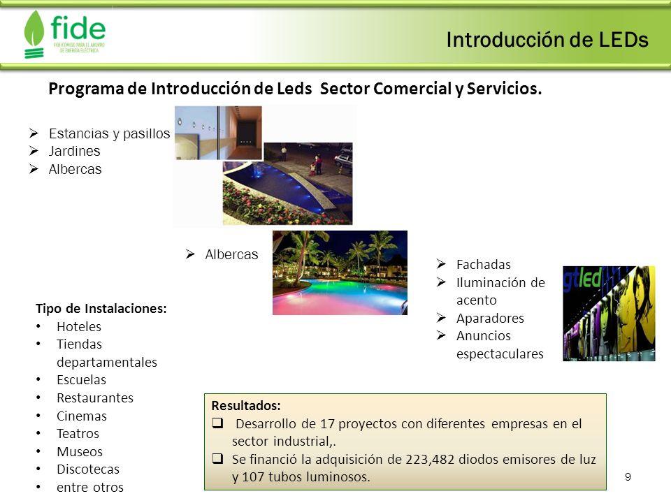 9 Programa de Introducción de Leds Sector Comercial y Servicios. Introducción de LEDs Tipo de Instalaciones: Hoteles Tiendas departamentales Escuelas