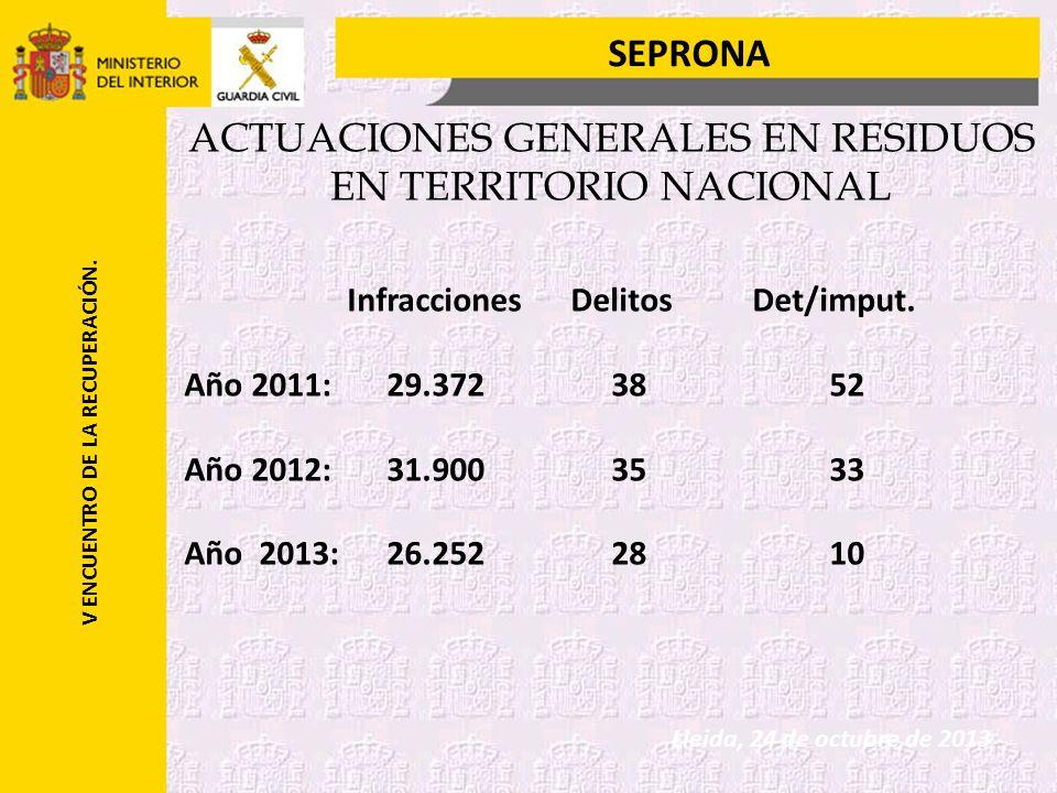 SEPRONA V ENCUENTRO DE LA RECUPERACIÓN.CAMPAÑAS RELACIONADAS CON LOS RESIDUOS METÁLICOS.