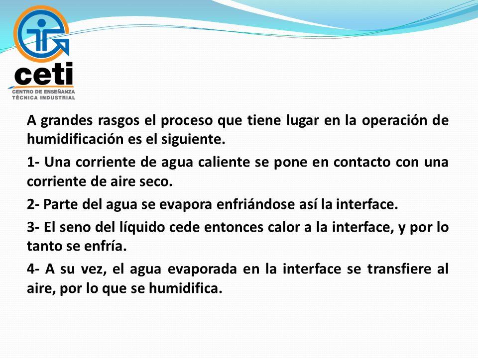 A grandes rasgos el proceso que tiene lugar en la operación de humidificación es el siguiente. 1- Una corriente de agua caliente se pone en contacto c
