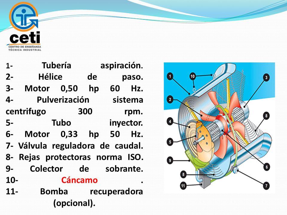 1- Tubería aspiración. 2- Hélice de paso. 3- Motor 0,50 hp 60 Hz. 4- Pulverización sistema centrifugo 300 rpm. 5- Tubo inyector. 6- Motor 0,33 hp 50 H