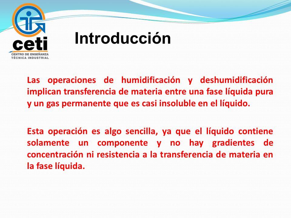Introducción Las operaciones de humidificación y deshumidificación implican transferencia de materia entre una fase líquida pura y un gas permanente q