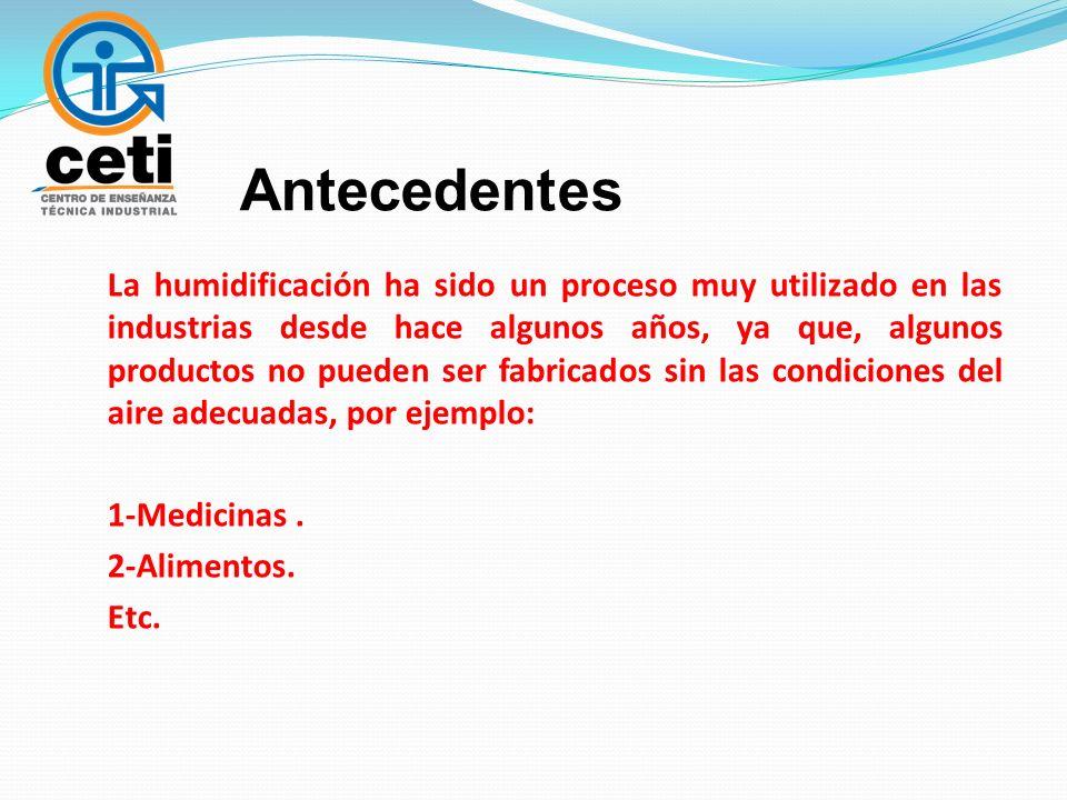 Antecedentes La humidificación ha sido un proceso muy utilizado en las industrias desde hace algunos años, ya que, algunos productos no pueden ser fab