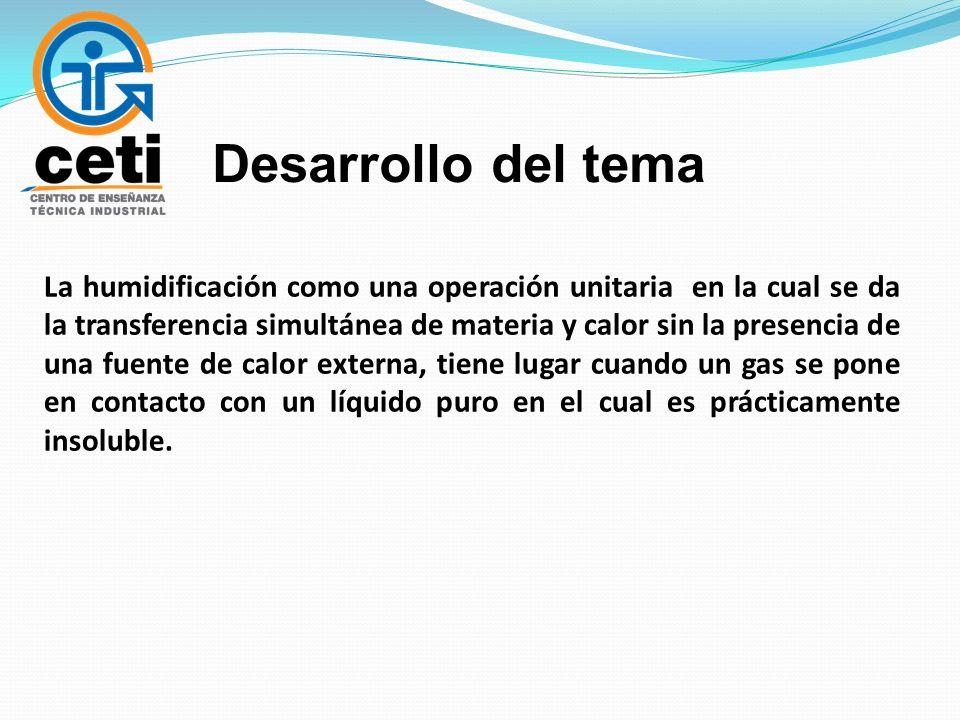 Desarrollo del tema La humidificación como una operación unitaria en la cual se da la transferencia simultánea de materia y calor sin la presencia de