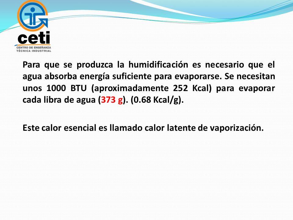 Para que se produzca la humidificación es necesario que el agua absorba energía suficiente para evaporarse. Se necesitan unos 1000 BTU (aproximadament