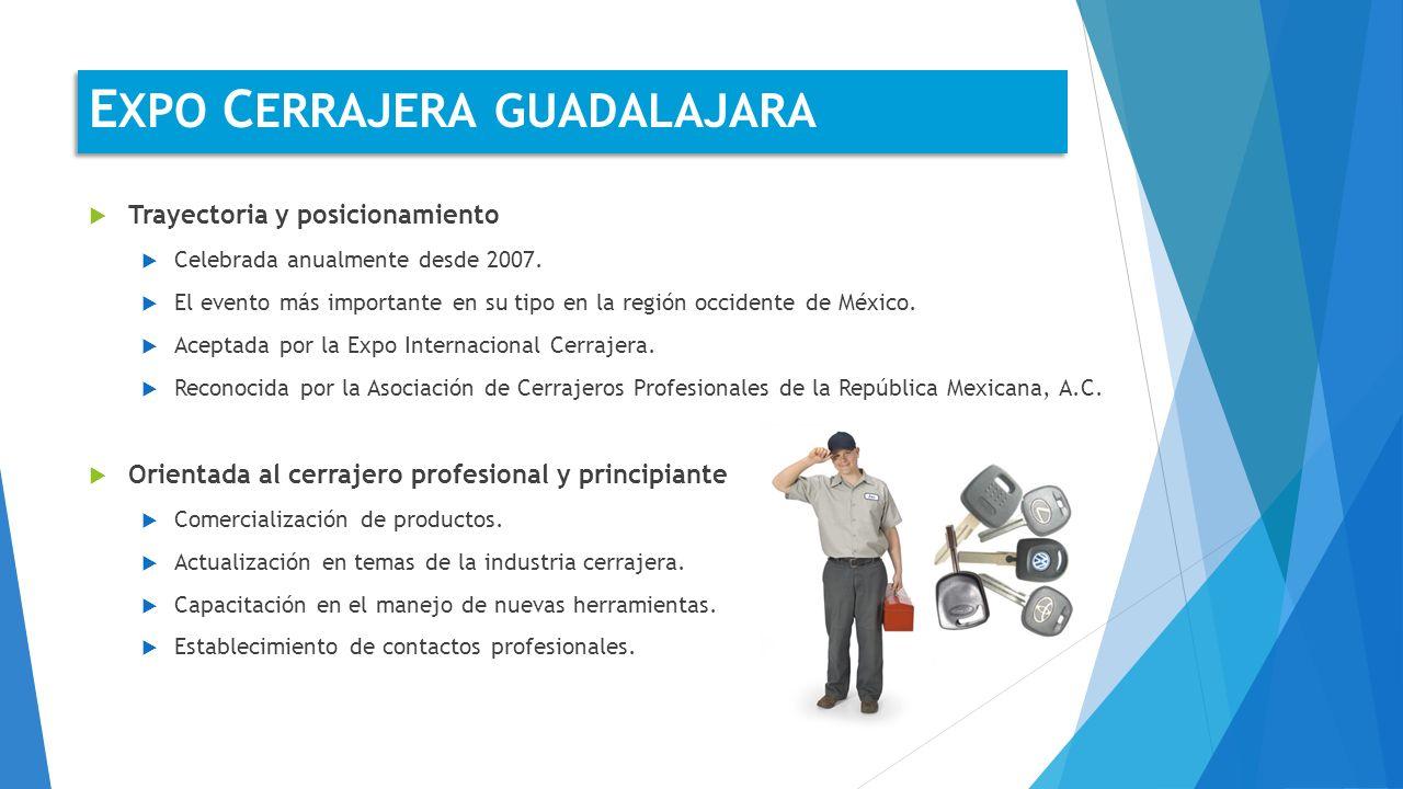 Centro de Exposiciones y de Negocios Expo Guadalajara: Recinto más grande de México y 3ero de Latinoamérica.