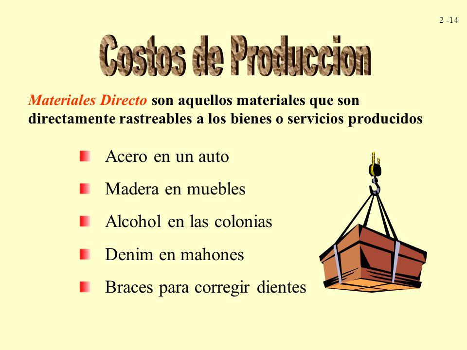 2 -14 Materiales Directo son aquellos materiales que son directamente rastreables a los bienes o servicios producidos Acero en un auto Madera en muebl
