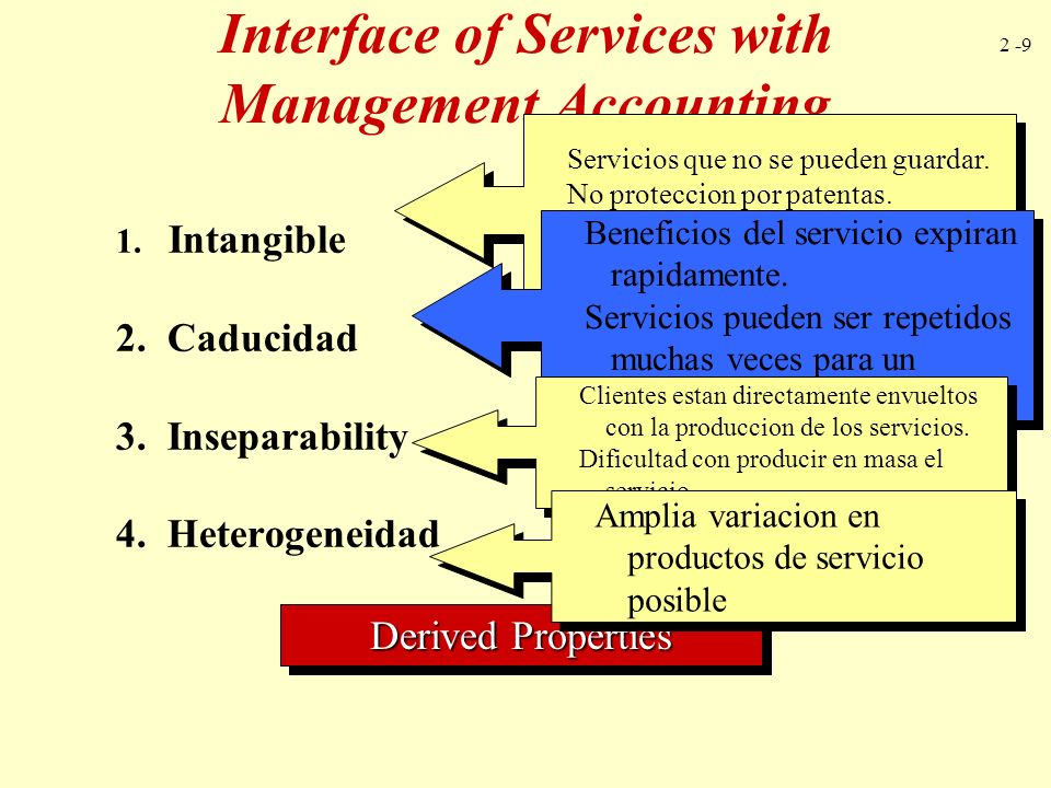 2 -10 Interface of Services with Management Accounting No hay inventarios.