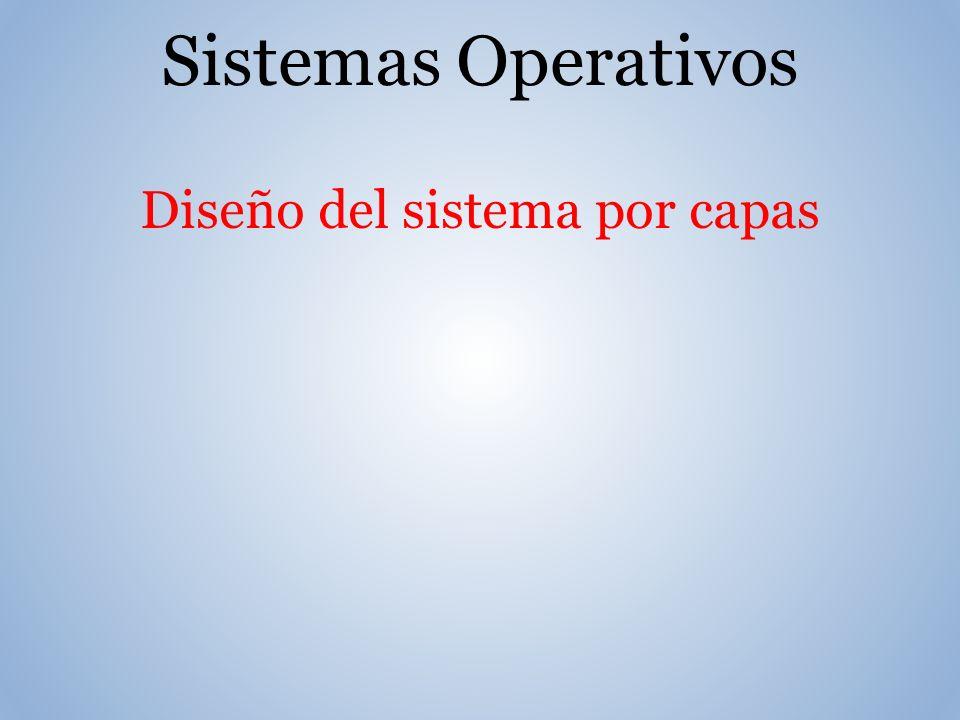 Sistemas Operativos Diseño del sistema por capas