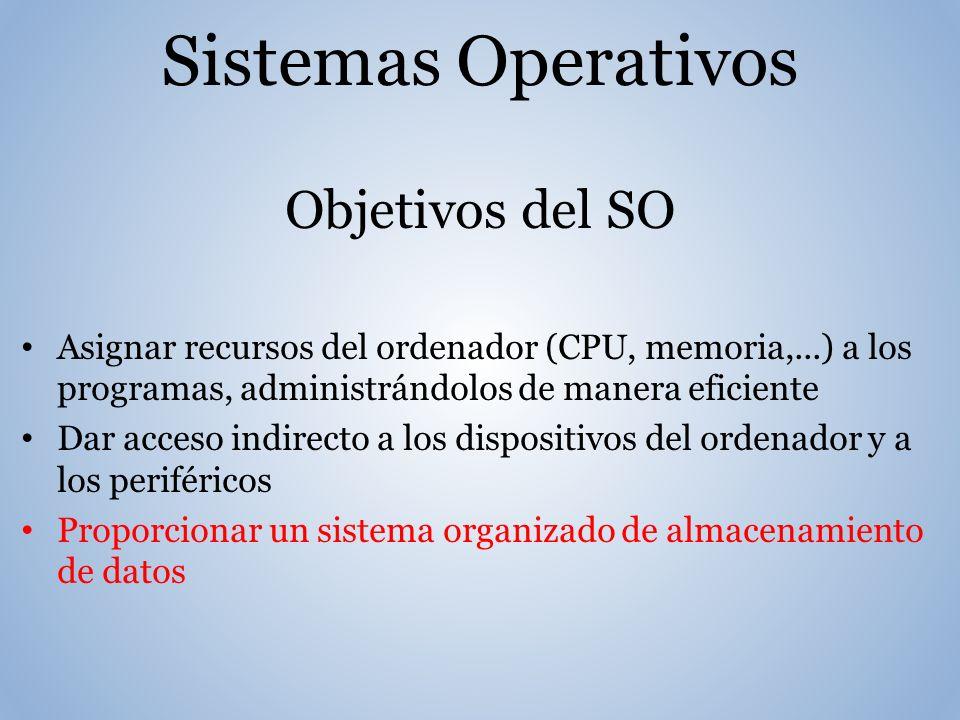 Sistemas Operativos Objetivos del SO Asignar recursos del ordenador (CPU, memoria,...) a los programas, administrándolos de manera eficiente Dar acceso indirecto a los dispositivos del ordenador y a los periféricos Proporcionar un sistema organizado de almacenamiento de datos