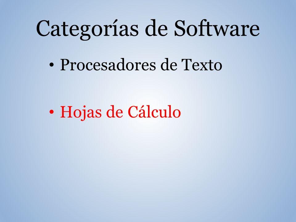 Categorías de Software Procesadores de Texto Hojas de Cálculo
