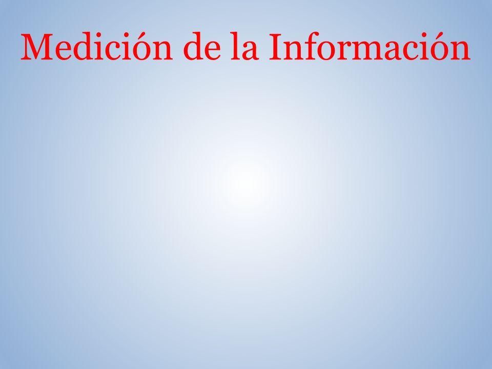 Medición de la Información