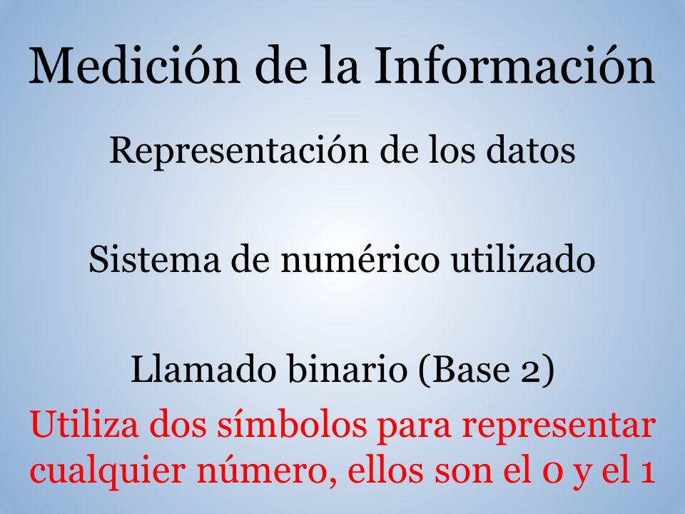 Medición de la Información Representación de los datos Sistema de numérico utilizado Llamado binario (Base 2) Utiliza dos símbolos para representar cualquier número, ellos son el 0 y el 1
