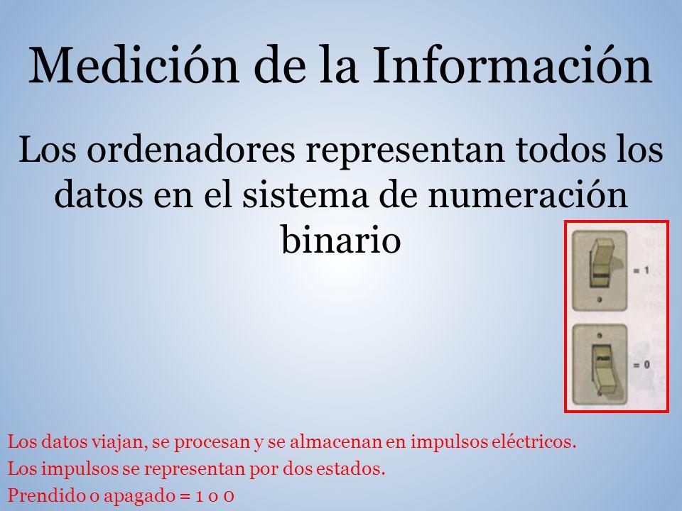 Medición de la Información Los ordenadores representan todos los datos en el sistema de numeración binario Los datos viajan, se procesan y se almacenan en impulsos eléctricos.