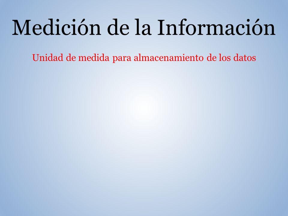 Medición de la Información Unidad de medida para almacenamiento de los datos