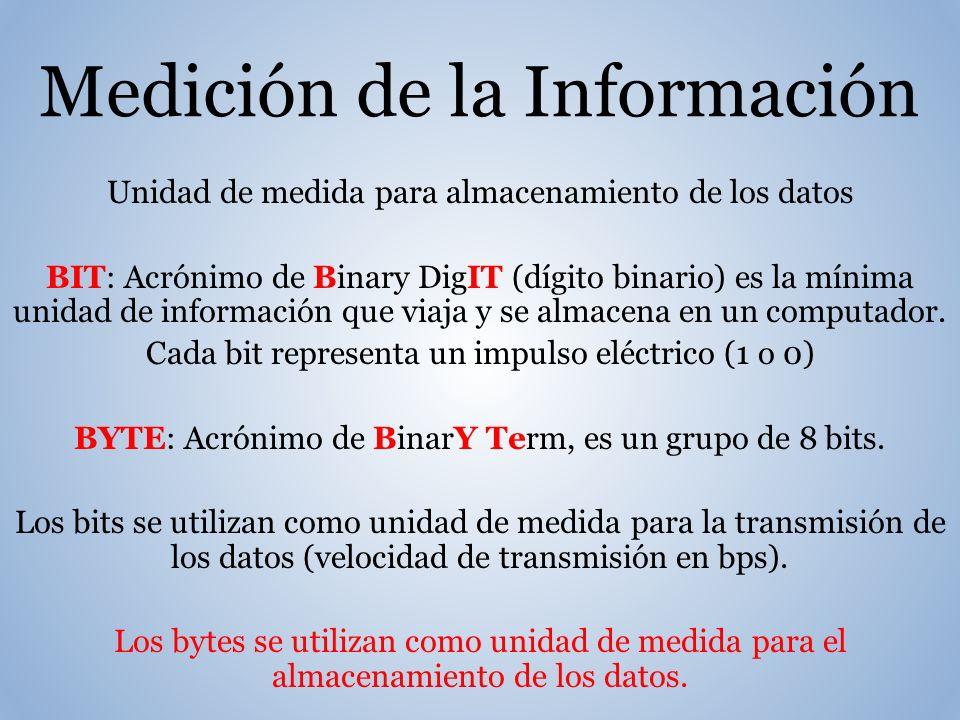 Medición de la Información Unidad de medida para almacenamiento de los datos BIT: Acrónimo de Binary DigIT (dígito binario) es la mínima unidad de información que viaja y se almacena en un computador.