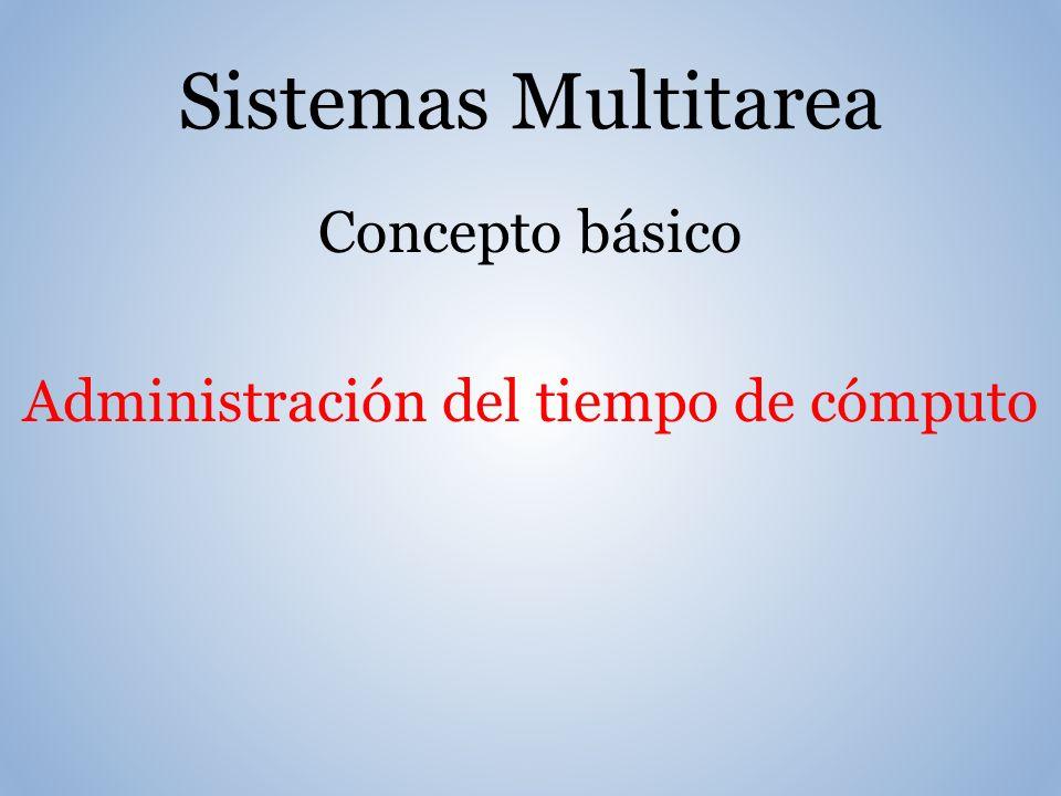 Concepto básico Administración del tiempo de cómputo Sistemas Multitarea