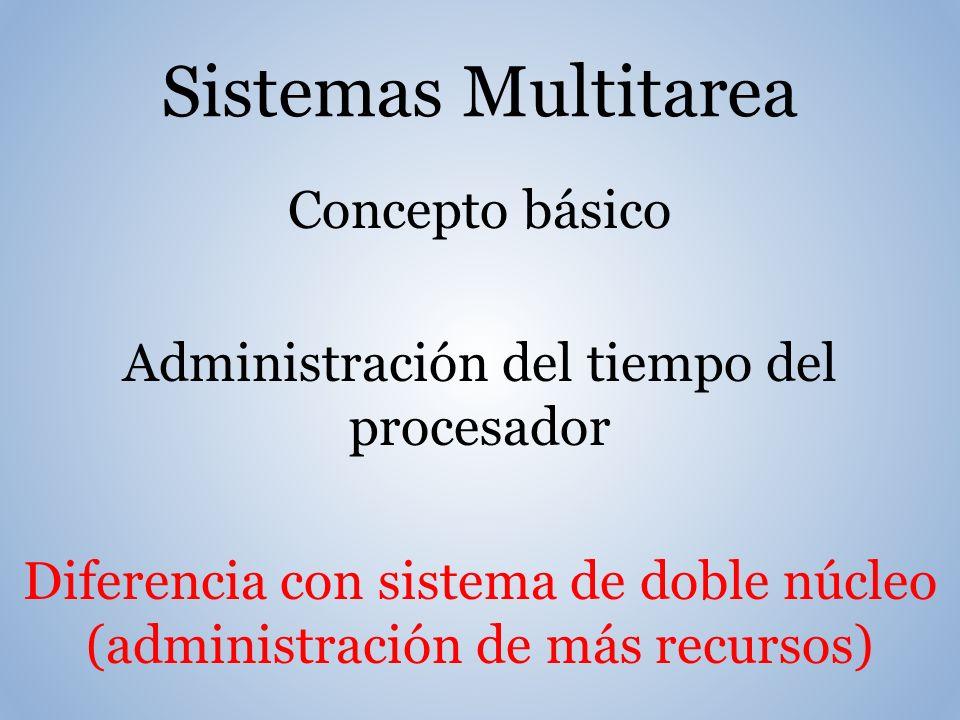 Concepto básico Administración del tiempo del procesador Diferencia con sistema de doble núcleo (administración de más recursos) Sistemas Multitarea