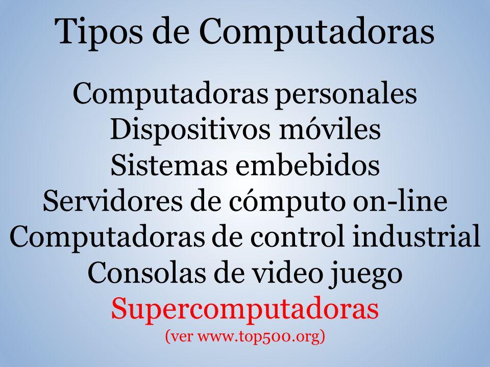 Tipos de Computadoras Computadoras personales Dispositivos móviles Sistemas embebidos Servidores de cómputo on-line Computadoras de control industrial Consolas de video juego Supercomputadoras (ver www.top500.org)