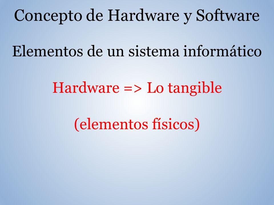 Concepto de Hardware y Software Elementos de un sistema informático Hardware => Lo tangible (elementos físicos)