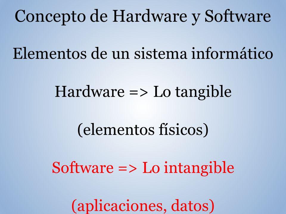 Concepto de Hardware y Software Elementos de un sistema informático Hardware => Lo tangible (elementos físicos) Software => Lo intangible (aplicaciones, datos)