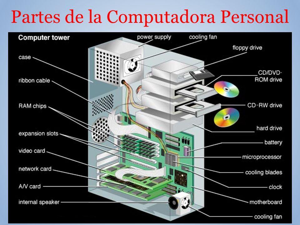 Partes de la Computadora Personal