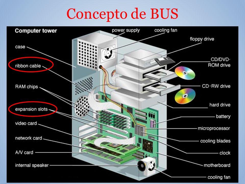 Concepto de BUS