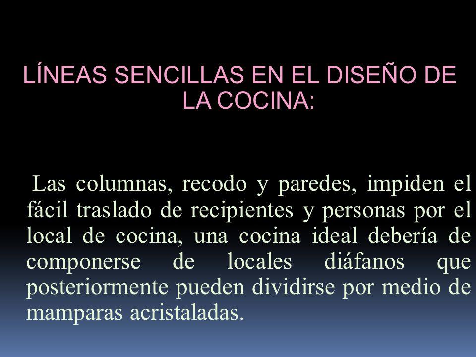 LA SECUENCIA DEL DISEÑO DE una COCINA :