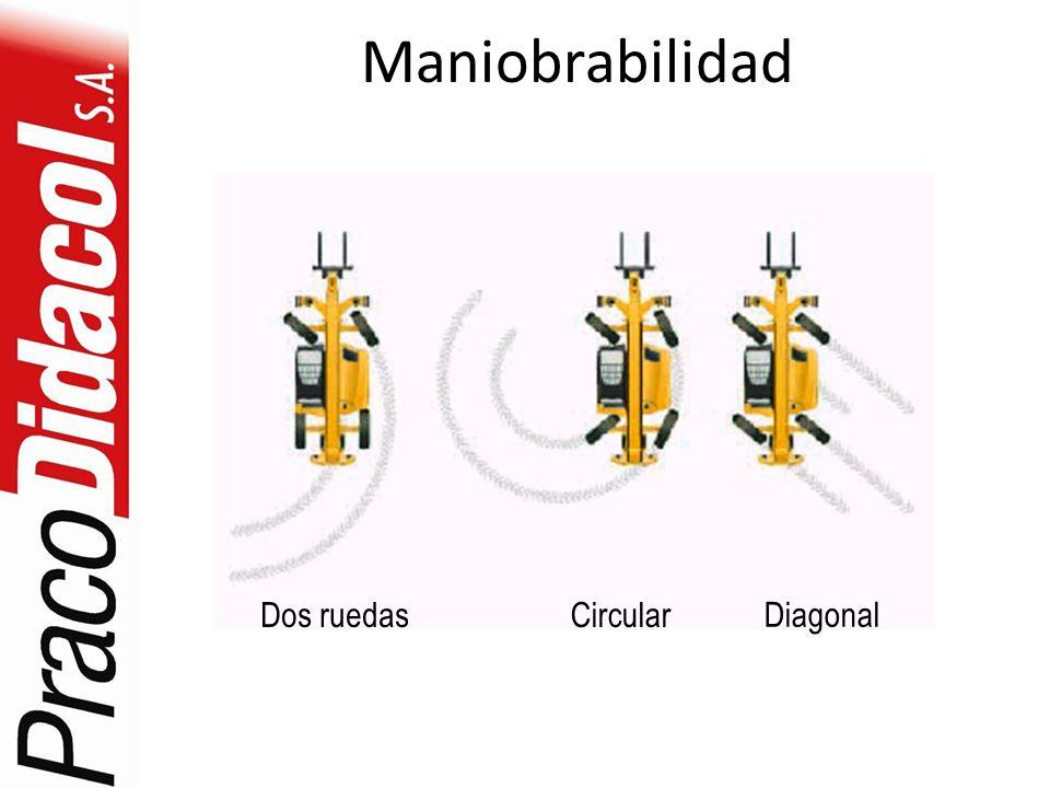Maniobrabilidad CircularDos ruedas Diagonal