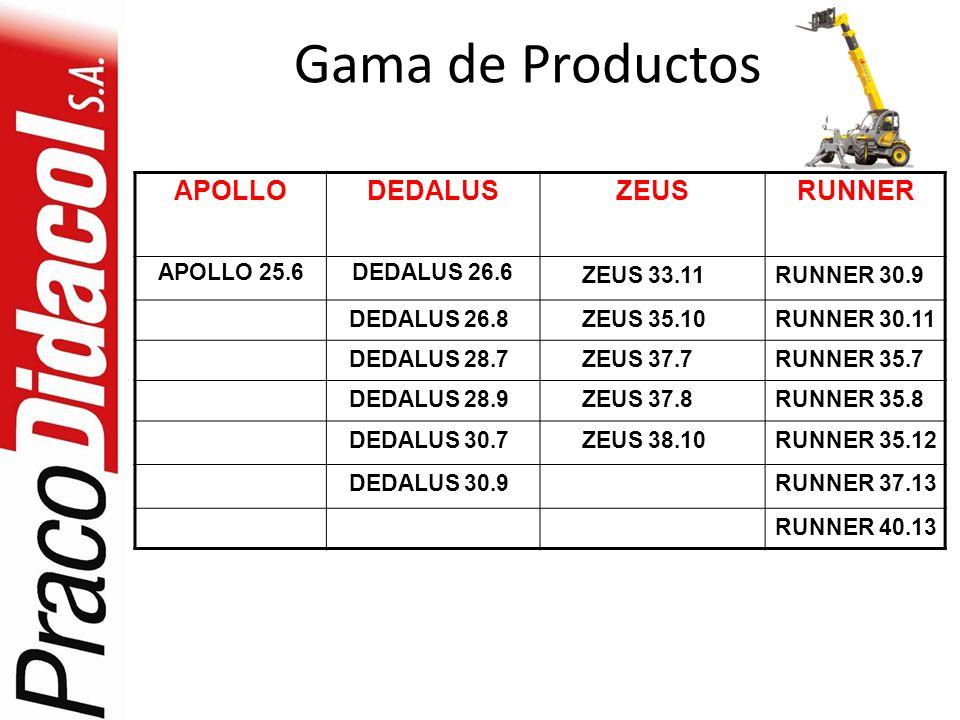 Gama de Productos APOLLODEDALUSZEUSRUNNER APOLLO 25.6DEDALUS 26.6 ZEUS 33.11RUNNER 30.9 DEDALUS 26.8 ZEUS 35.10RUNNER 30.11 DEDALUS 28.7 ZEUS 37.7RUNN