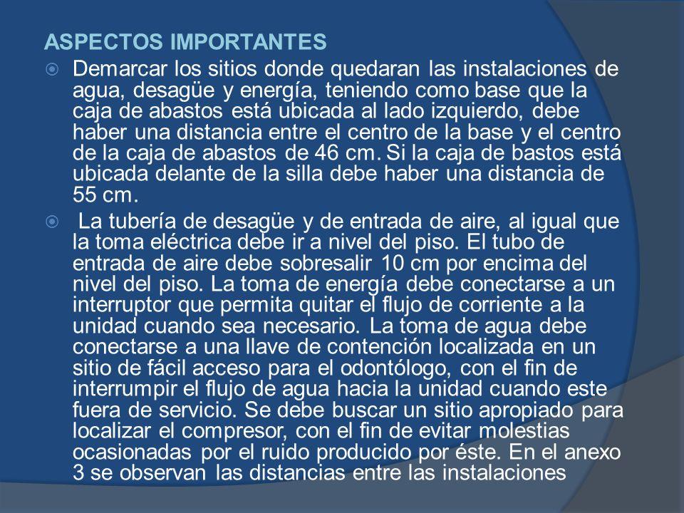ASPECTOS IMPORTANTES Demarcar los sitios donde quedaran las instalaciones de agua, desagüe y energía, teniendo como base que la caja de abastos está u