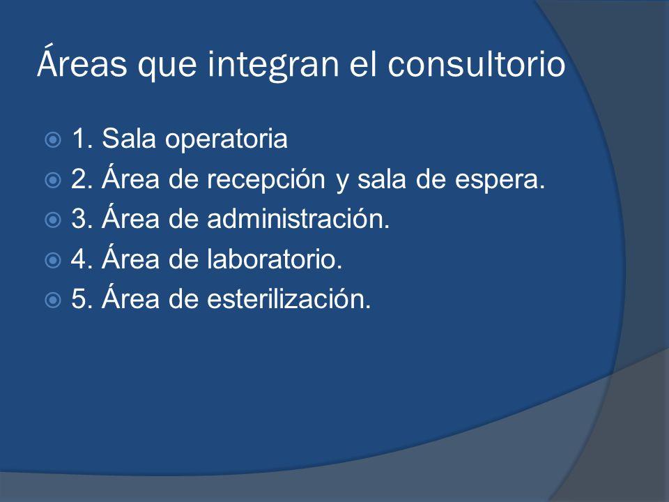 Áreas que integran el consultorio 1. Sala operatoria 2. Área de recepción y sala de espera. 3. Área de administración. 4. Área de laboratorio. 5. Área
