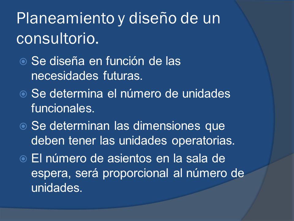 Planeamiento y diseño de un consultorio. Se diseña en función de las necesidades futuras. Se determina el número de unidades funcionales. Se determina