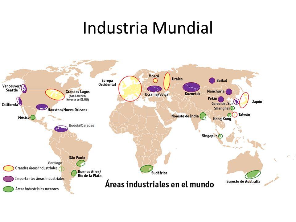 Industria Mundial