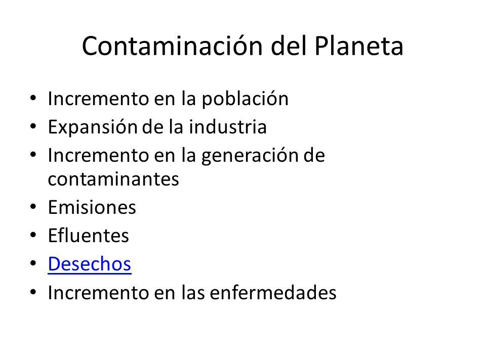Contaminación del Planeta Incremento en la población Expansión de la industria Incremento en la generación de contaminantes Emisiones Efluentes Desech