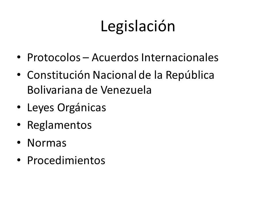 Legislación Protocolos – Acuerdos Internacionales Constitución Nacional de la República Bolivariana de Venezuela Leyes Orgánicas Reglamentos Normas Pr