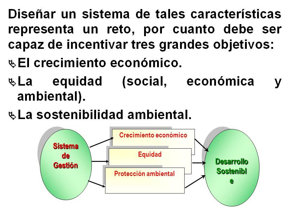 Sistema de Gestión Crecimiento económico Equidad Protección ambiental Desarrollo Sostenibl e