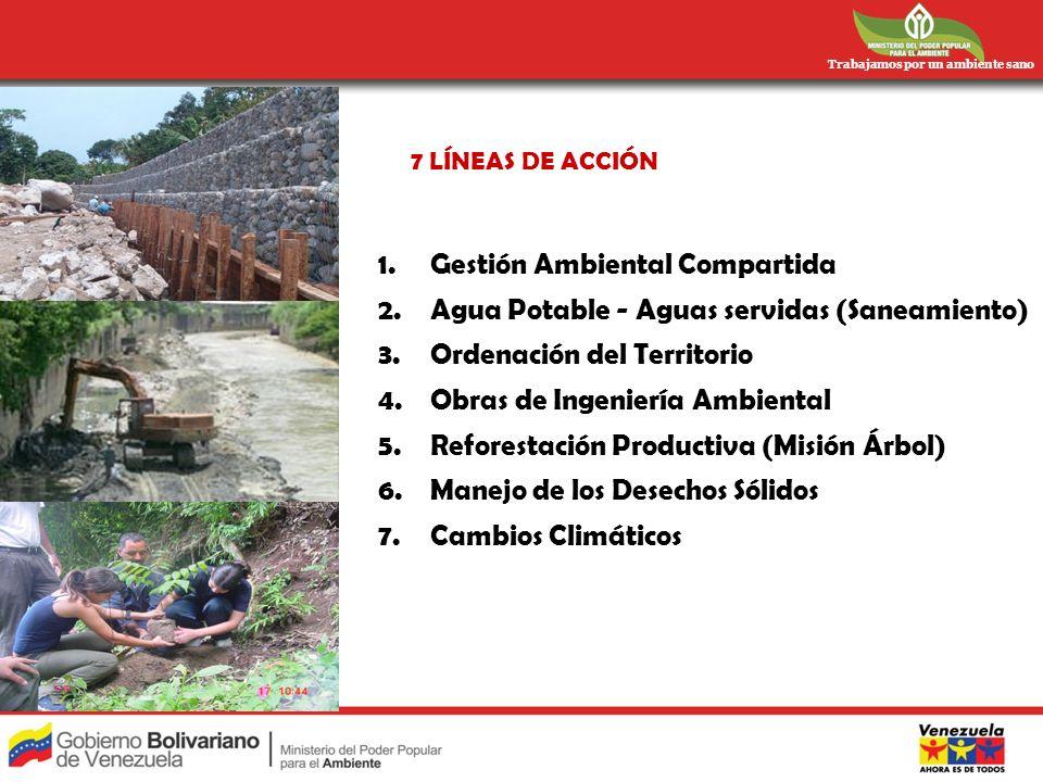 Trabajamos por un ambiente sano 1.Gestión Ambiental Compartida 2.Agua Potable - Aguas servidas (Saneamiento) 3.Ordenación del Territorio 4.Obras de In