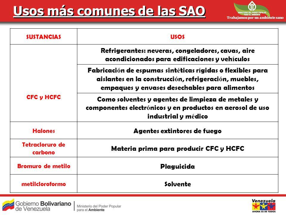 Trabajamos por un ambiente sanoSUSTANCIASUSOS CFC y HCFC Refrigerantes: neveras, congeladores, cavas, aire acondicionados para edificaciones y veh í c