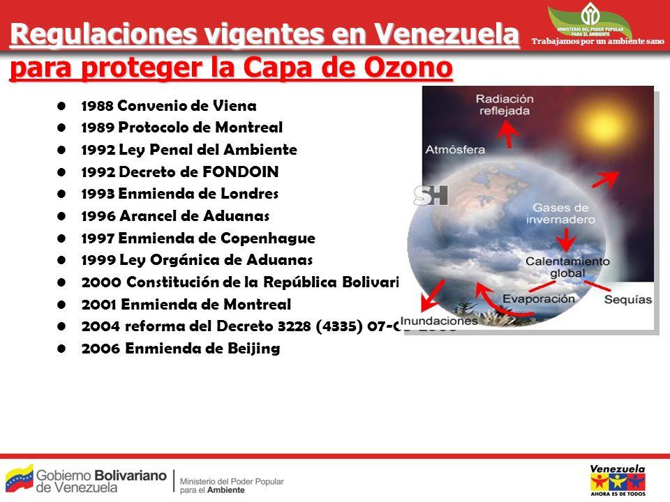 Trabajamos por un ambiente sano 1988 Convenio de Viena 1989 Protocolo de Montreal 1992 Ley Penal del Ambiente 1992 Decreto de FONDOIN 1993 Enmienda de