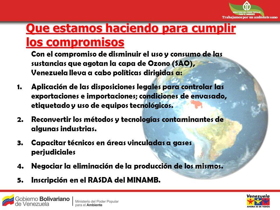 Trabajamos por un ambiente sano Que estamos haciendo para cumplir los compromisos Con el compromiso de disminuir el uso y consumo de las sustancias qu