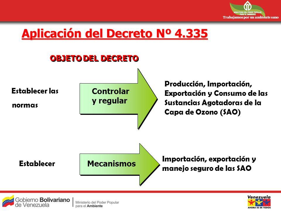Trabajamos por un ambiente sano Aplicación del Decreto Nº 4.335 Controlar y regular Producción, Importación, Exportación y Consumo de las Sustancias A