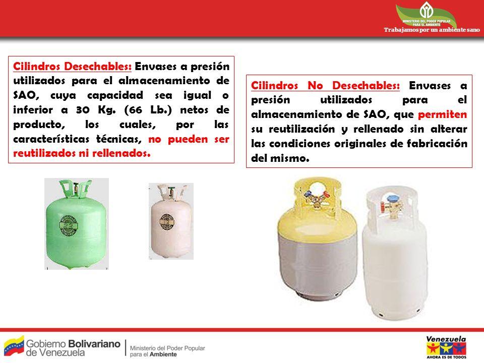 Trabajamos por un ambiente sano Cilindros Desechables: Envases a presión utilizados para el almacenamiento de SAO, cuya capacidad sea igual o inferior